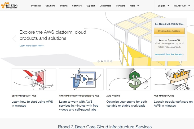 Cloud Giant AWS Announces Launch of Data Centers in Asia Pacific