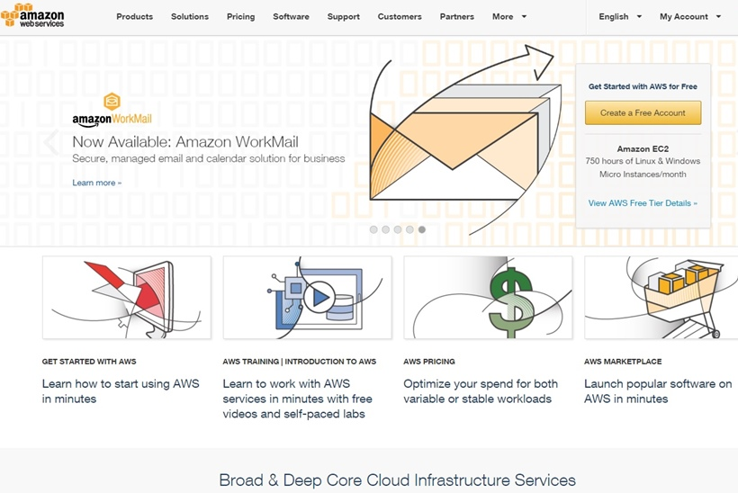 Amazon WorkMail Now Generally Available