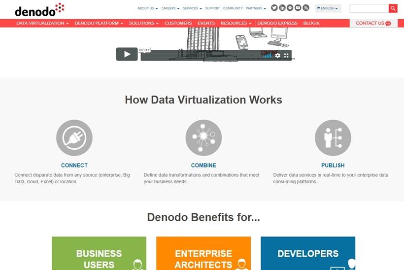 Data Virtualization Leader Denodo Makes Platform Available Through the Microsoft Azure Marketplace