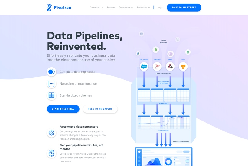 Automated Data Pipeline Provider Fivetran Announces Partnership with Cloud Giant Google