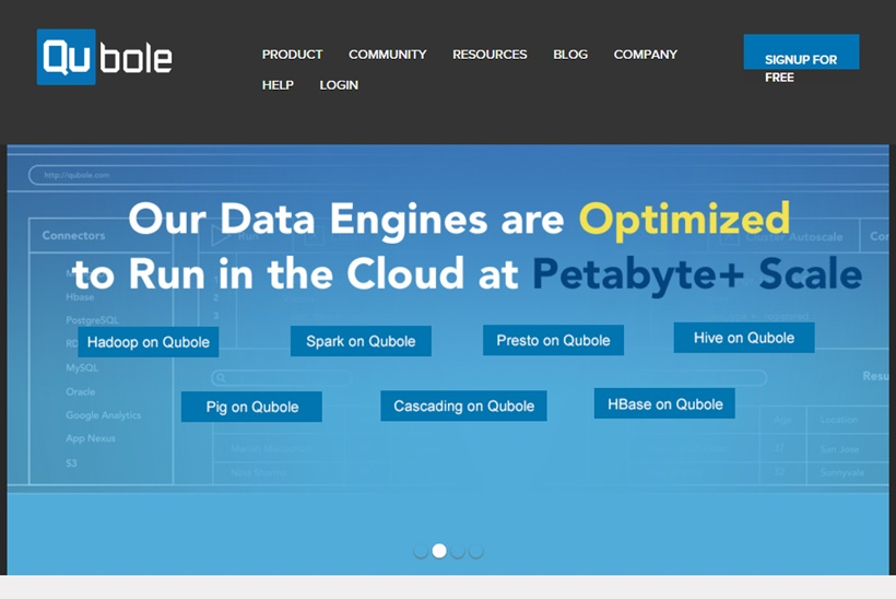 Big Data-as-a-Service Company Qubole Closes $30 Million Series C Financing
